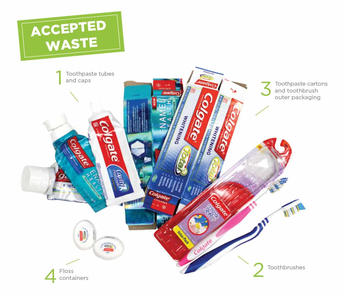 River Oak Dental Infographic Colgate toothpaste and toothbrushes